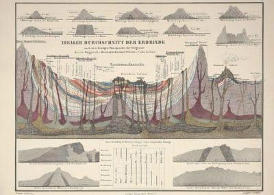 L'invention de la nature - Alexander von Humboldt 1830 (18)