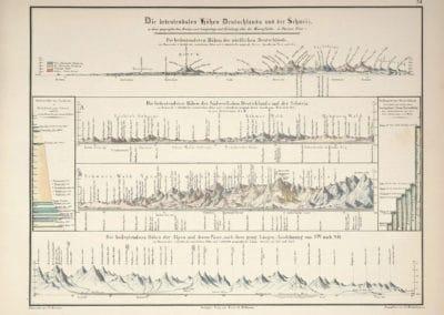 L'invention de la nature - Alexander von Humboldt 1830 (26)