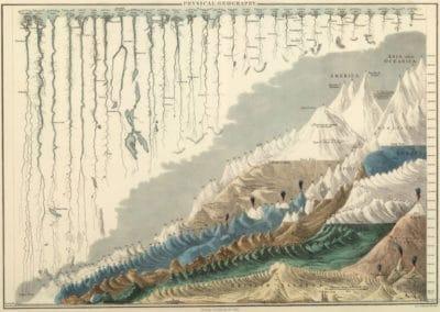 L'invention de la nature - Alexander von Humboldt 1830 (43)