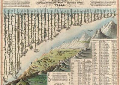 L'invention de la nature - Alexander von Humboldt 1830 (46)