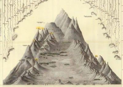 L'invention de la nature - Alexander von Humboldt 1830 (47)