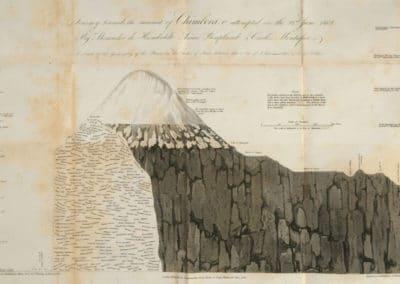 L'invention de la nature - Alexander von Humboldt 1830 (48)