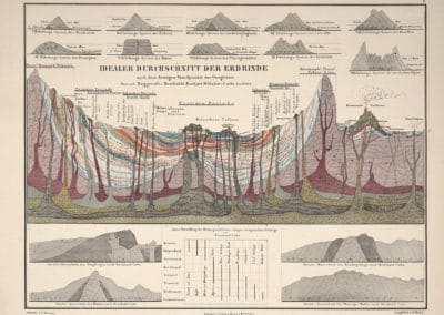 L'invention de la nature - Alexander von Humboldt 1830 (52)