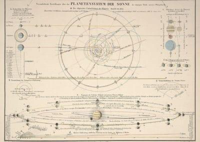 L'invention de la nature - Alexander von Humboldt 1830 (56)