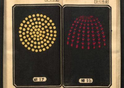 Catalogue de feu d'artifice - Hirayama 1898 (10)