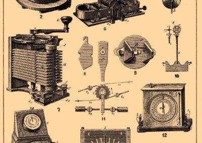 Encyclopédie Brockhaus et Efron 1890 (18)