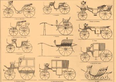 Encyclopédie Brockhaus et Efron 1890 (2)