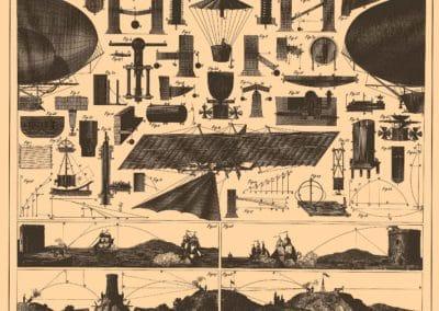 Encyclopédie Brockhaus et Efron 1890 (3)