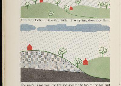 Illustrations techniques pour enfants - Gerd Arntz 1948 (11)