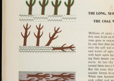 Illustrations techniques pour enfants - Gerd Arntz 1948 (13)