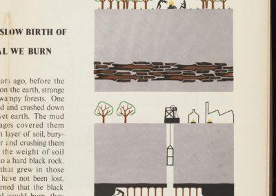 Illustrations techniques pour enfants - Gerd Arntz 1948 (14)