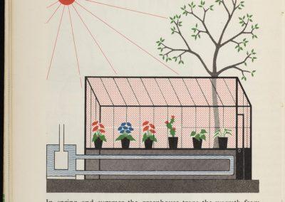 Illustrations techniques pour enfants - Gerd Arntz 1948 (15)