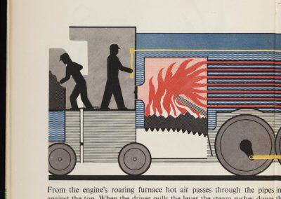 Illustrations techniques pour enfants - Gerd Arntz 1948 (28)