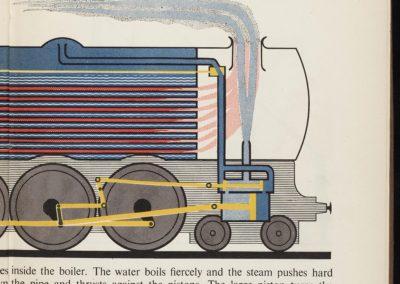 Illustrations techniques pour enfants - Gerd Arntz 1948 (29)