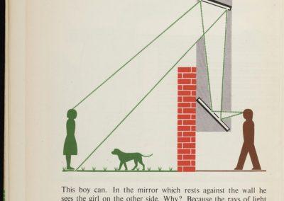 Illustrations techniques pour enfants - Gerd Arntz 1948 (30)