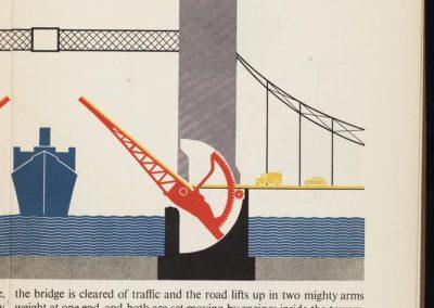 Illustrations techniques pour enfants - Gerd Arntz 1948 (5)