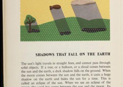 Illustrations techniques pour enfants - Gerd Arntz 1948 (9)
