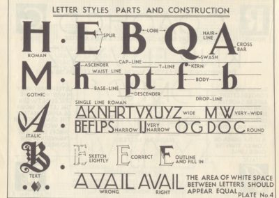 Lettering - Harry B. Wright 1962 (5)