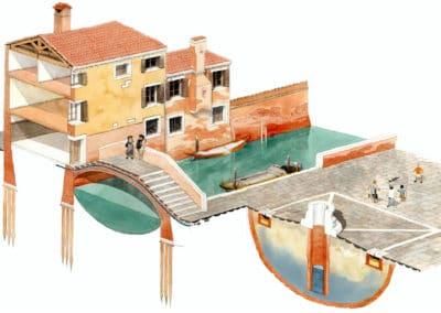 Vue en coupe des puits de Venise