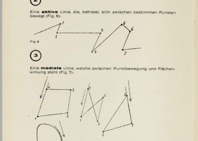 Pedagogical Sketchbook - Paul Klee 1925 (10)