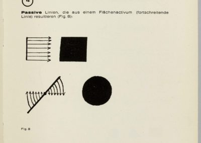 Pedagogical Sketchbook - Paul Klee 1925 (11)