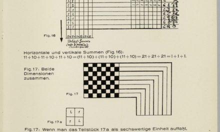 Carnets pédagogiques – Paul Klee