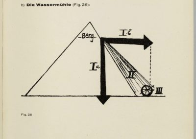 Pedagogical Sketchbook - Paul Klee 1925 (23)