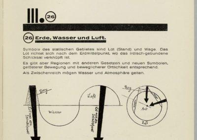 Pedagogical Sketchbook - Paul Klee 1925 (39)