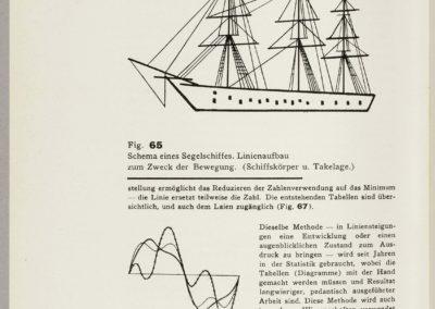 Point et ligne sur plan - Vassily Kandinsky 1926 (101)