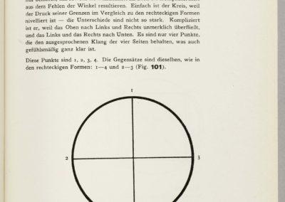 Point et ligne sur plan - Vassily Kandinsky 1926 (146)