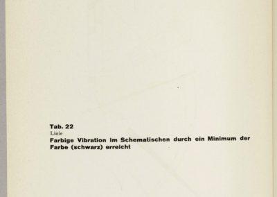 Point et ligne sur plan - Vassily Kandinsky 1926 (195)