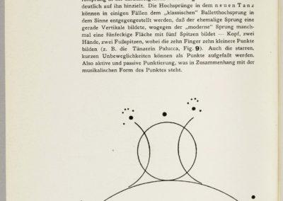 Point et ligne sur plan - Vassily Kandinsky 1926 (40)