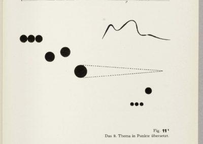 Point et ligne sur plan - Vassily Kandinsky 1926 (45)