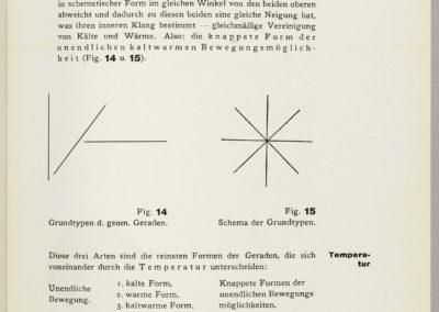 Point et ligne sur plan - Vassily Kandinsky 1926 (59)