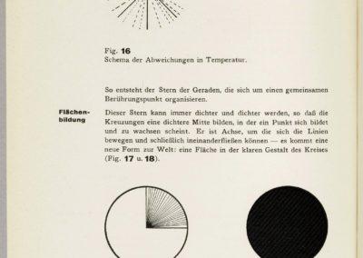 Point et ligne sur plan - Vassily Kandinsky 1926 (60)