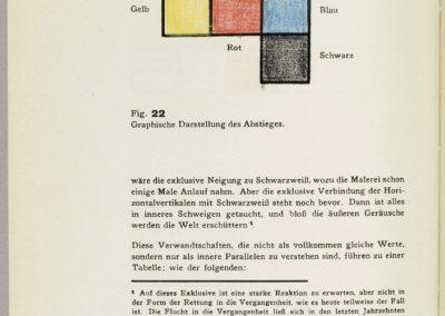 Point et ligne sur plan - Vassily Kandinsky 1926 (64)