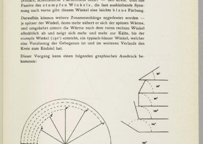 Point et ligne sur plan - Vassily Kandinsky 1926 (72)