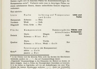 Point et ligne sur plan - Vassily Kandinsky 1926 (74)