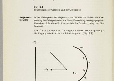 Point et ligne sur plan - Vassily Kandinsky 1926 (79)