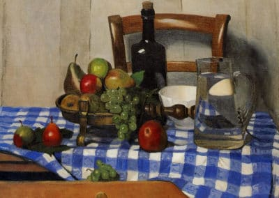 Nature morte à la nappe à carreaux - Felix Vallotton (1904)