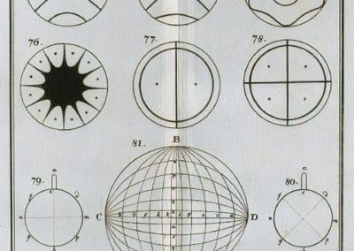 Figures - Ernst Chladni 1787 (1)