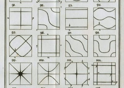 Figures - Ernst Chladni 1787 (9)